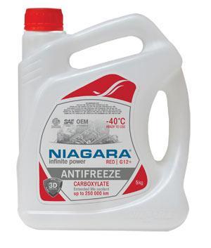 Антифриз Niagara G12 Plus Red