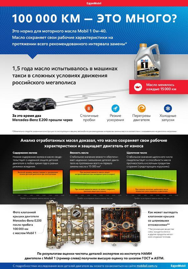 Тест синтетических моторных масел Mobil 1