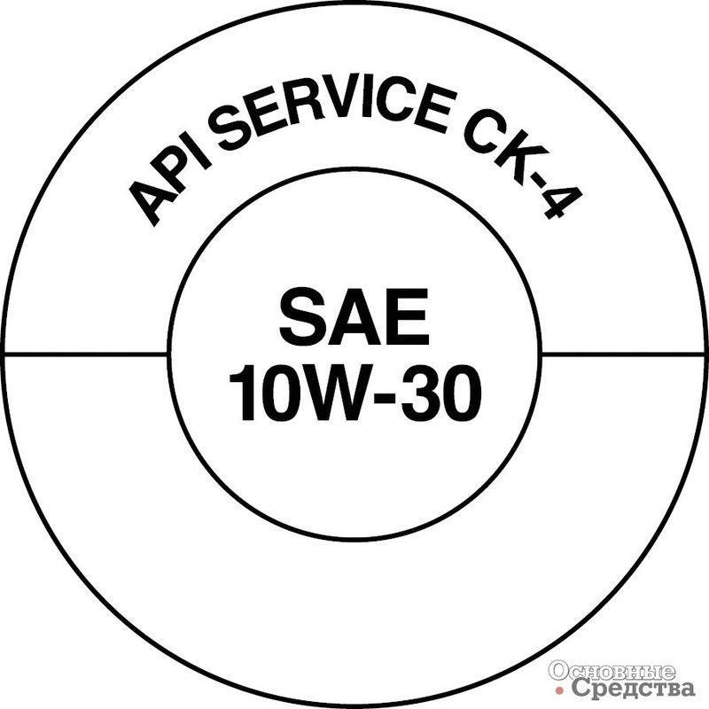 Эмблема масел подкласса СК-4