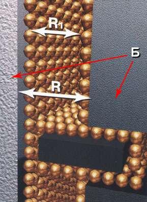 Анамегаторы моторных масел