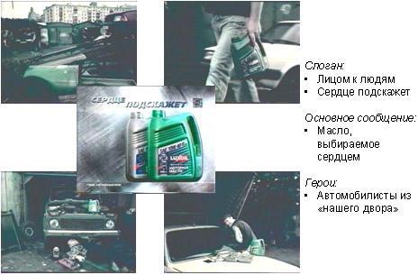 Кейс по репозиционированию марки «ТНК смазочные материалы»
