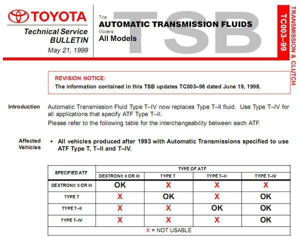 Type T можно официально заменять на Type T-IV