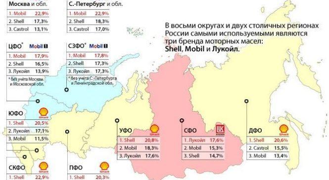 Бренды-лидеры моторных масел по использованию автовладельцами в РФ